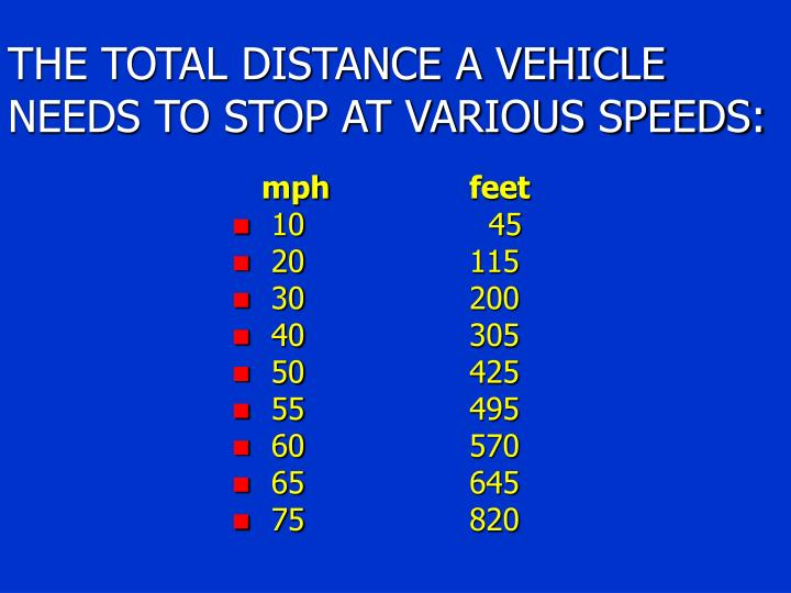 THE TOTAL DISTANCE A VEHICLE NEEDS TO STOP AT VARIOUS SPEEDS: