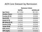 acr core dataset by remission