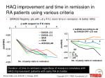 haq improvement and time in remission in ra patients using various criteria