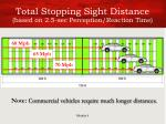 total stopping sight distance based on 2 5 sec perception reaction time