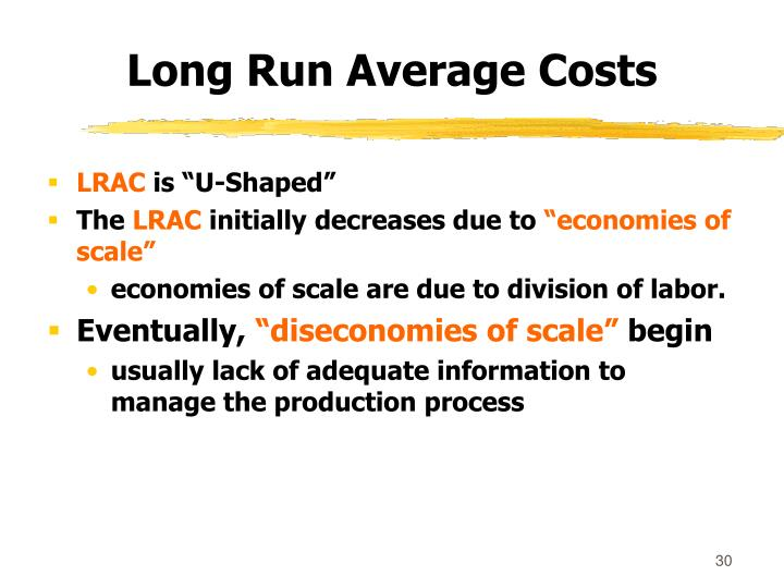Long Run Average Costs