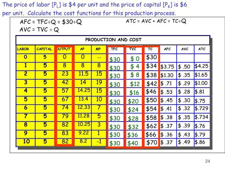 The price of labor [P