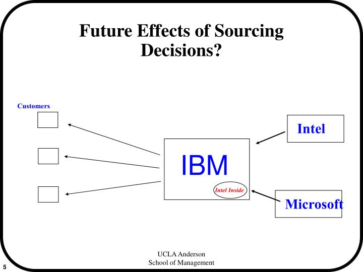 Future Effects of Sourcing Decisions?