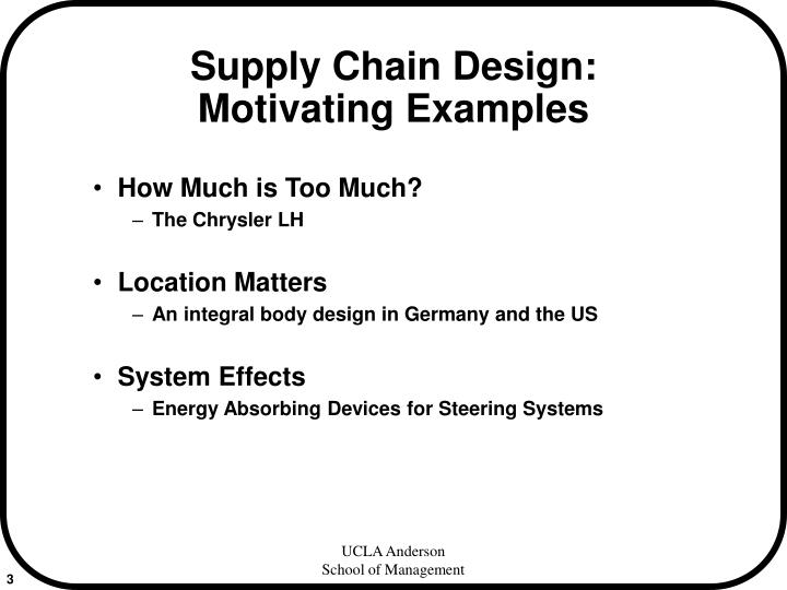 Supply chain design motivating examples