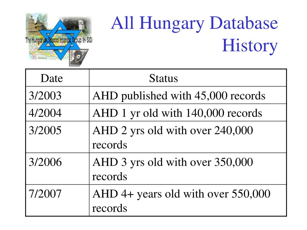 PPT - JewishGen Hungarian Special Interest Group PowerPoint