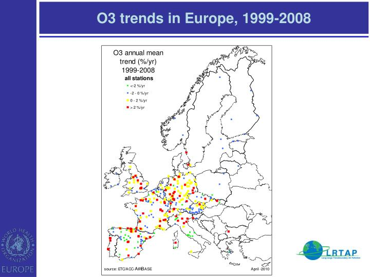 O3 trends in Europe, 1999-2008