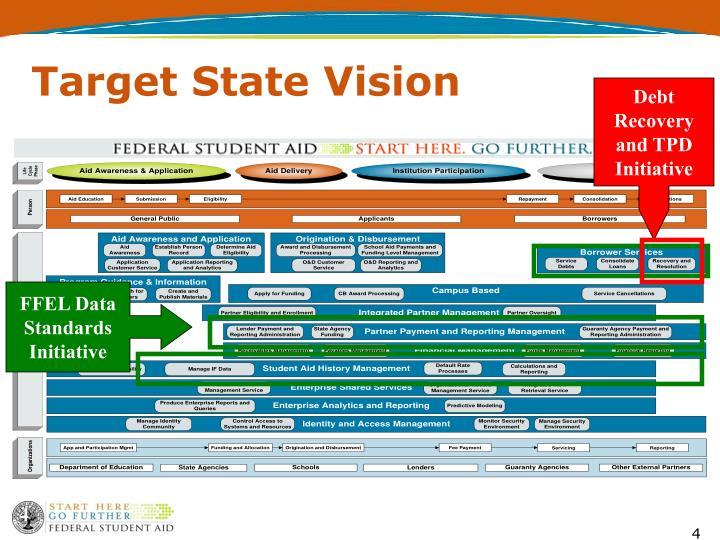 Target State Vision