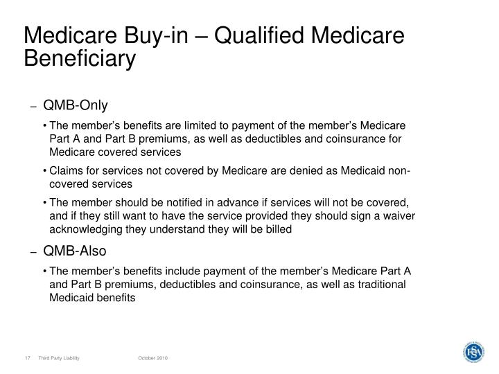 Medicare Buy-in – Qualified Medicare Beneficiary