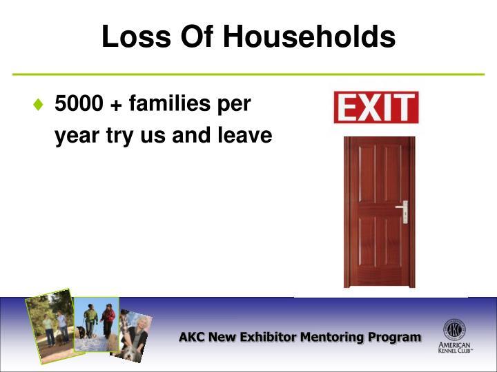 5000 + families per