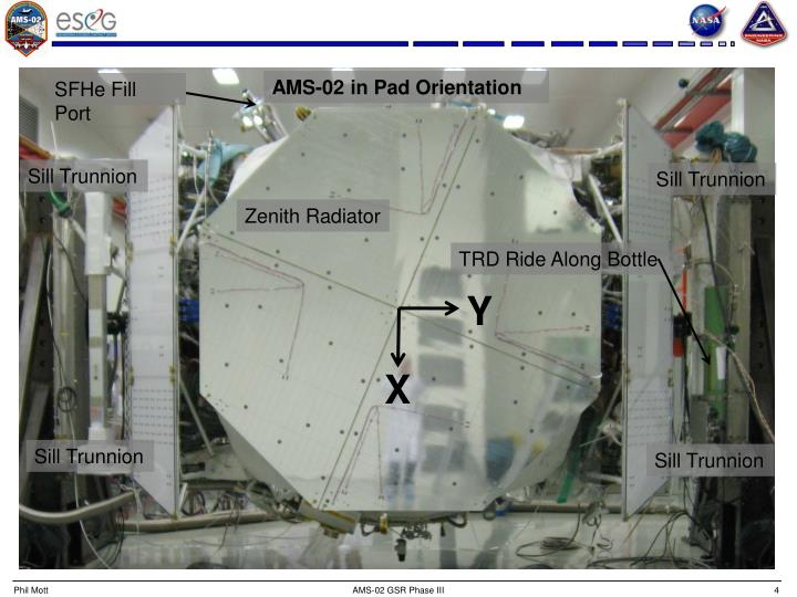 AMS-02 in Pad Orientation