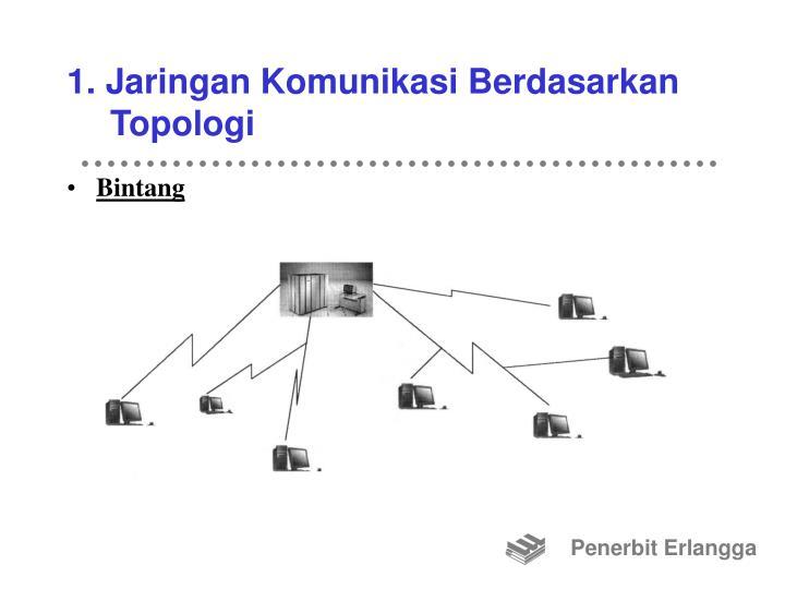 1. Jaringan Komunikasi Berdasarkan Topologi