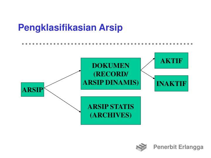 Pengklasifikasian Arsip