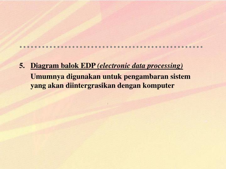 Diagram balok EDP