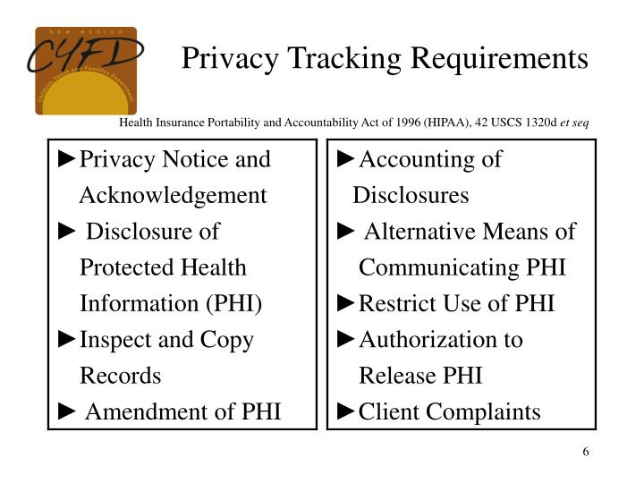 Privacy Tracking Requirements