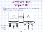 survey of fplds simple plds