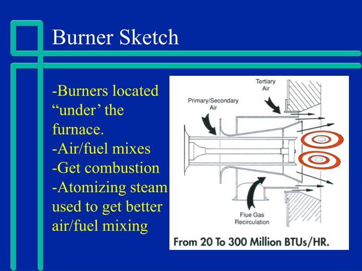 Burner Sketch
