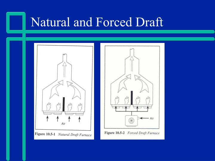 Natural and Forced Draft