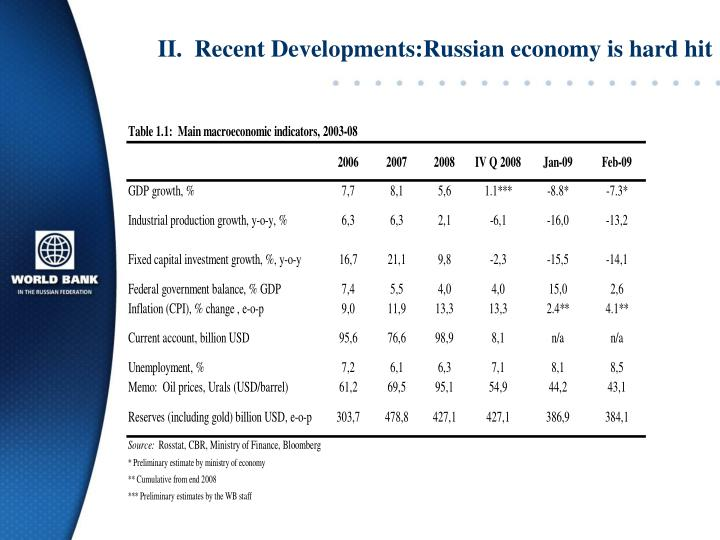 II.  Recent Developments:Russian economy is hard hit