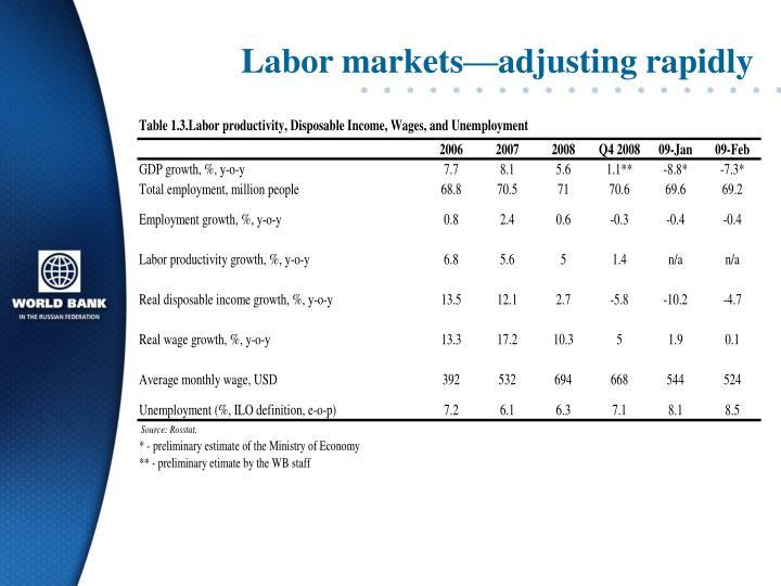 Labor markets—adjusting rapidly