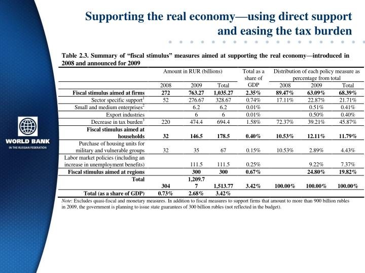 Supporting the real economy––using direct support and easing the tax burden