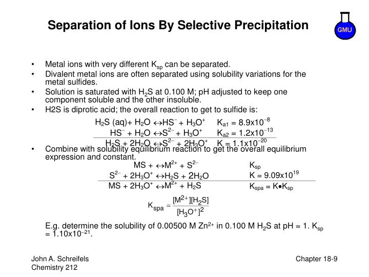 Separation of Ions By Selective Precipitation