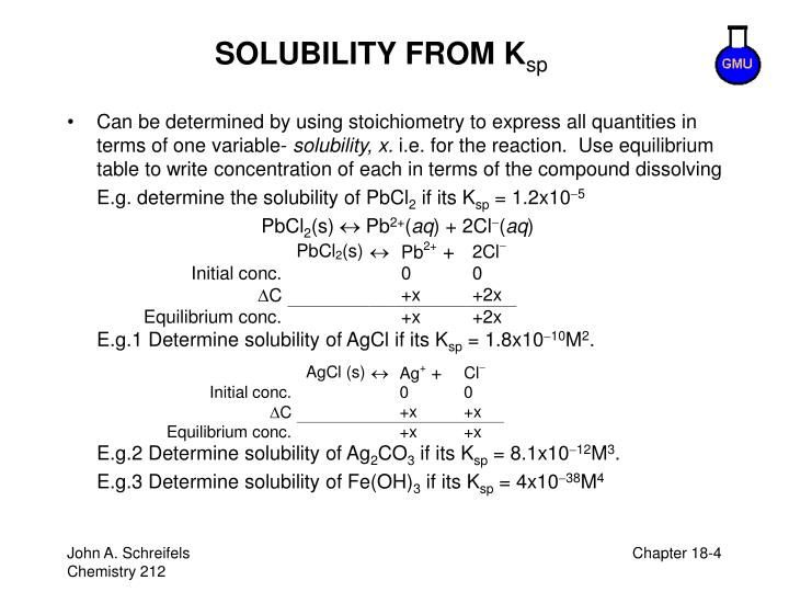 SOLUBILITY FROM K