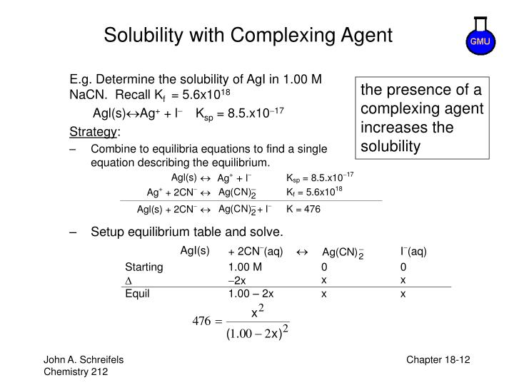 Solubility with Complexing Agent