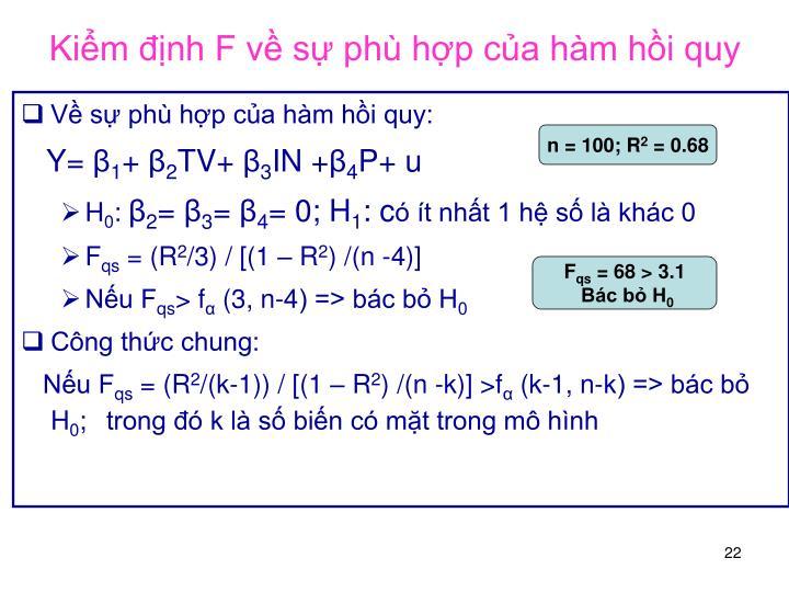 Kiểm định F về sự phù hợp của hàm hồi quy