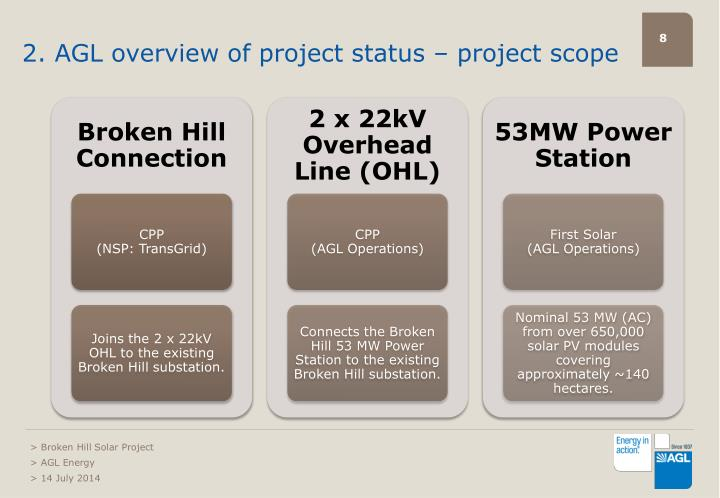 2. AGL overview of project status – project scope