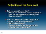 reflecting on the data cont