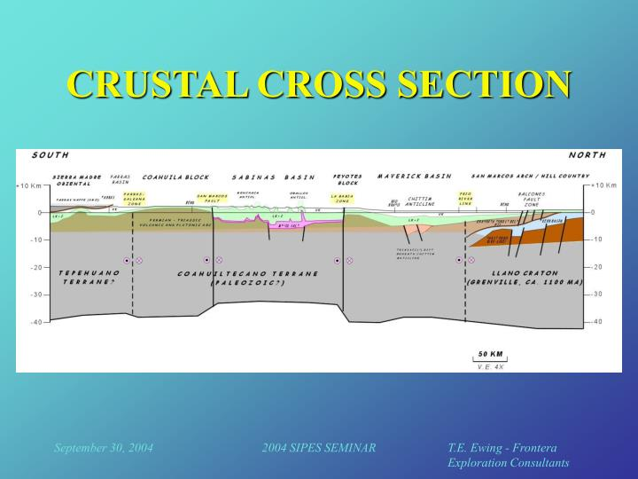 CRUSTAL CROSS SECTION