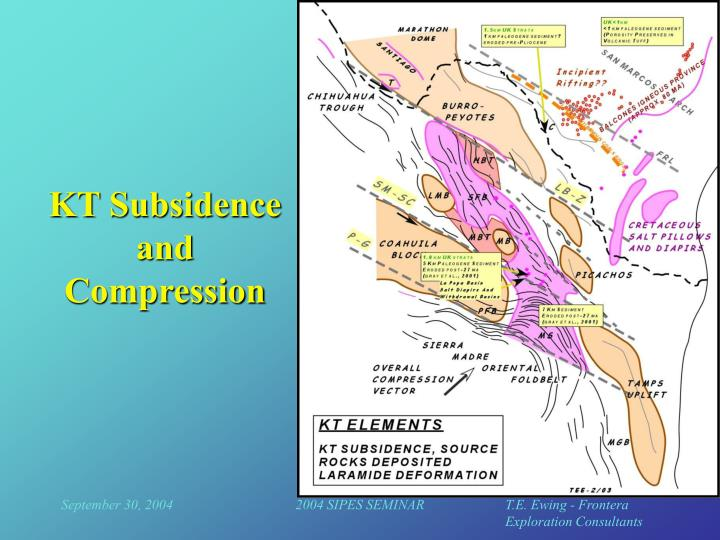 KT Subsidence and Compression