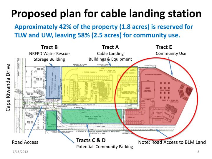 Proposed plan for cable landing station