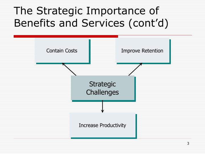 The strategic importance of benefits and services cont d