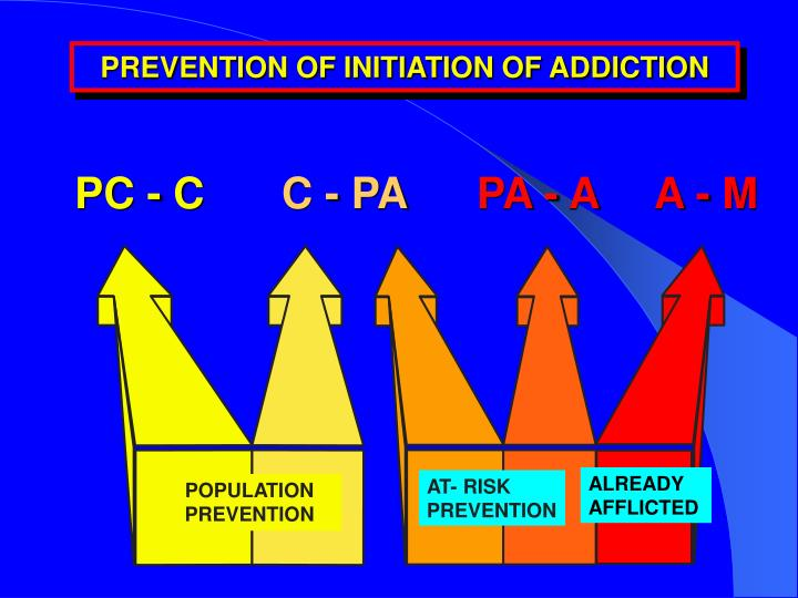 PREVENTION OF INITIATION OF ADDICTION