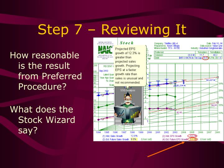 Step 7 – Reviewing It