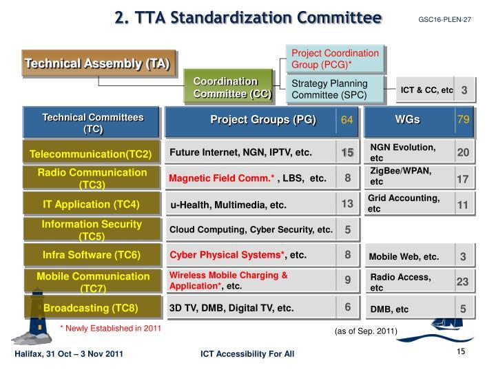 2. TTA Standardization Committee