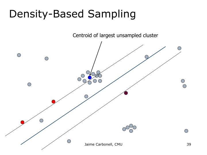 Density-Based Sampling