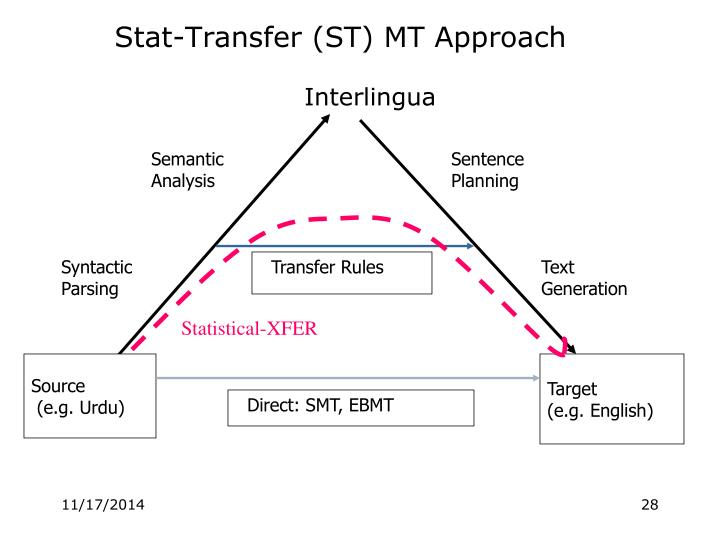 Stat-Transfer (ST) MT Approach