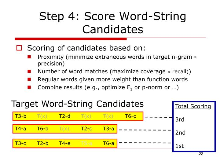 Step 4: Score Word-String Candidates