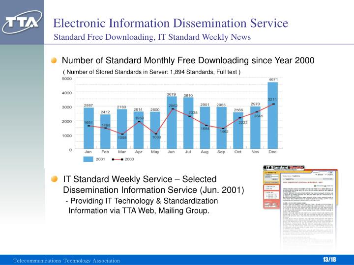 Electronic Information Dissemination Service
