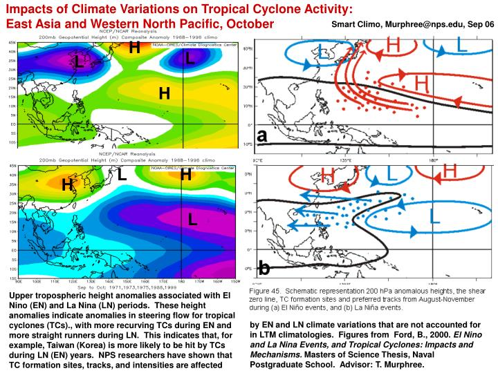 Impacts of Climate Variations on Tropical Cyclone Activity: