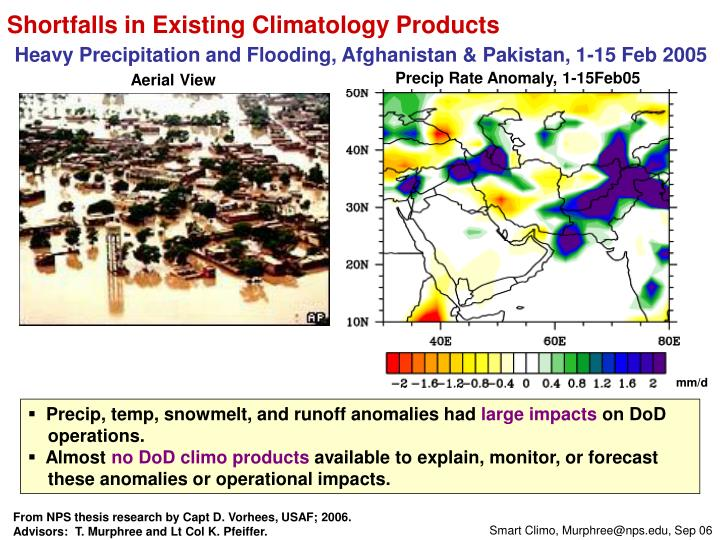 Shortfalls in Existing Climatology Products