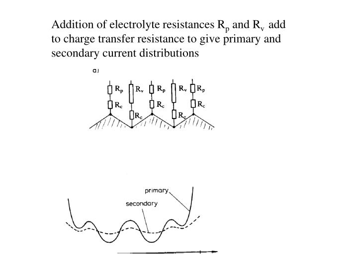 Addition of electrolyte resistances R