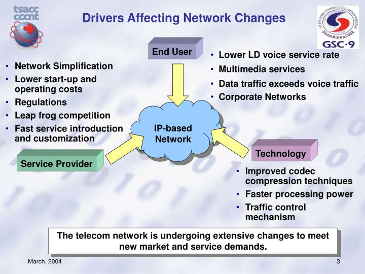 Drivers affecting network changes