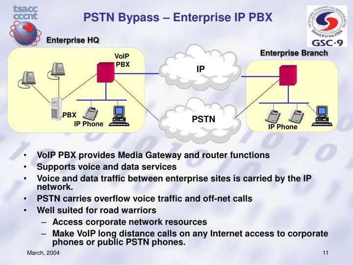 PSTN Bypass