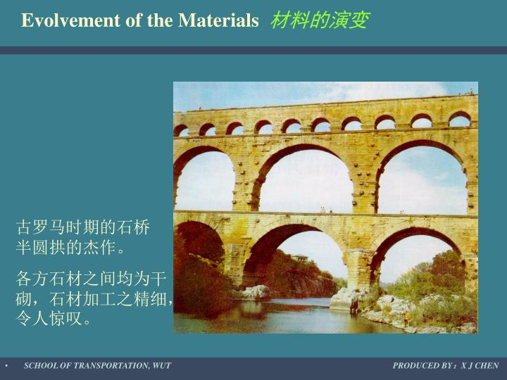 Evolvement of the Materials