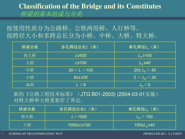 Classification of the Bridge and its Constitutes