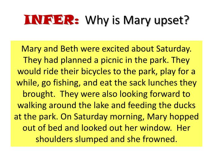 Mary and Beth were excited about Saturday.  They had planned a picnic in the park. They would ride their bicycles to the park, play for a while, go fishing, and eat the sack lunches they brought.  They were also looking forward to walking around the lake and feeding the ducks at the park. On Saturday morning, Mary hopped out of bed and looked out her window.  Her shoulders slumped and she frowned.