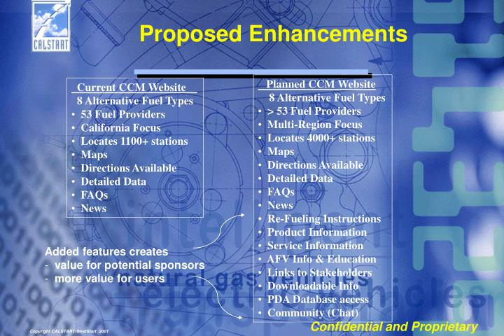 Proposed Enhancements